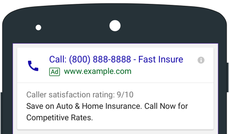 Call extension adwords tips
