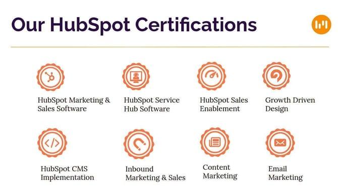 HubSpot-certifications