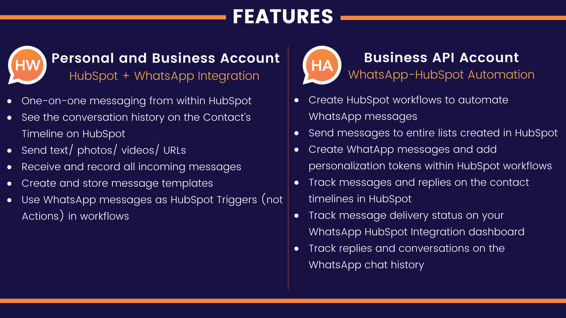 HubSpot WhatsApp solution features based on WhatsApp Accounts