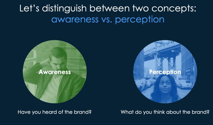 awareness vs perception