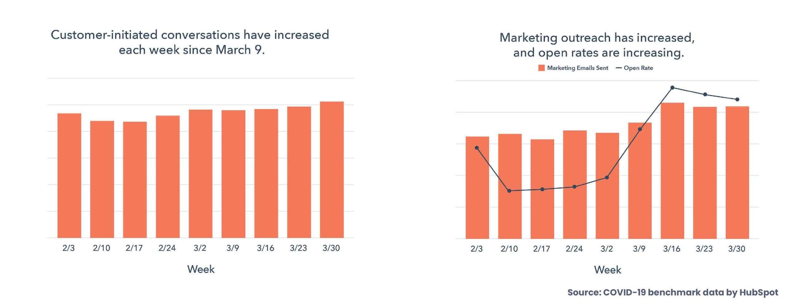 best inbound marketing strategies