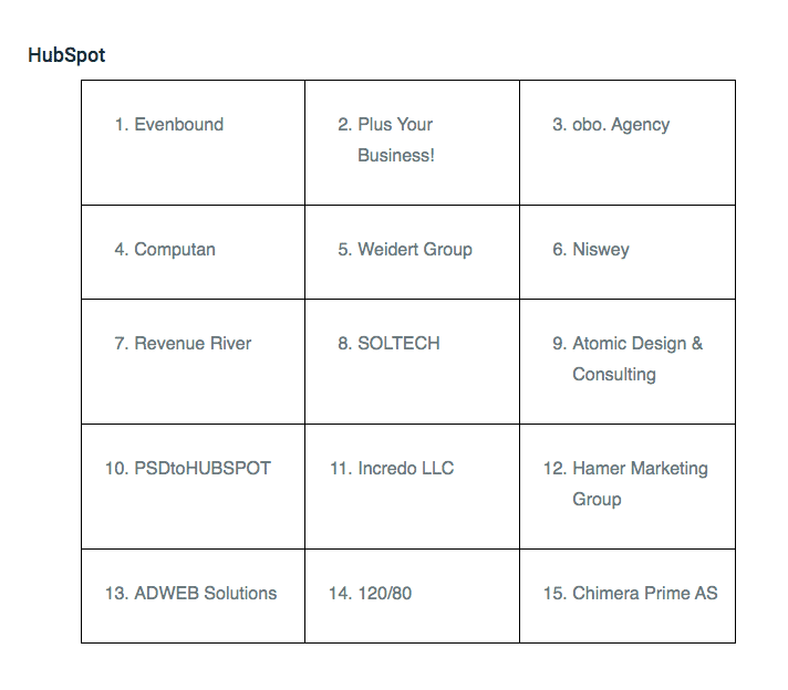 top-15-HubSpot-partners-2