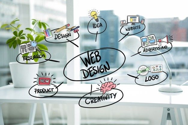 7 phases web design process