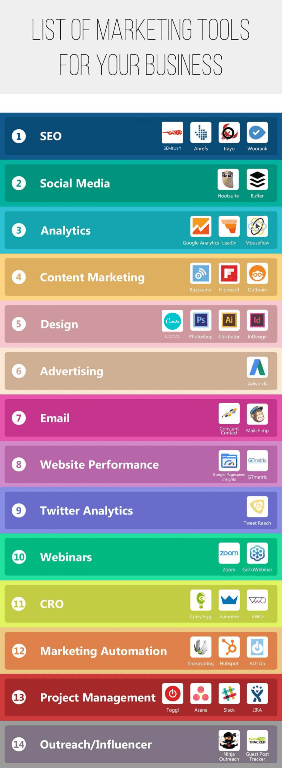 recommended-digital-marketing-tools