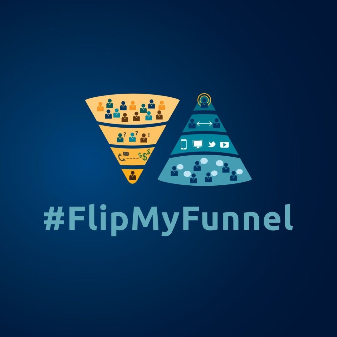 flipmyfunnel multichannel abm personalization at scale with behavioral data
